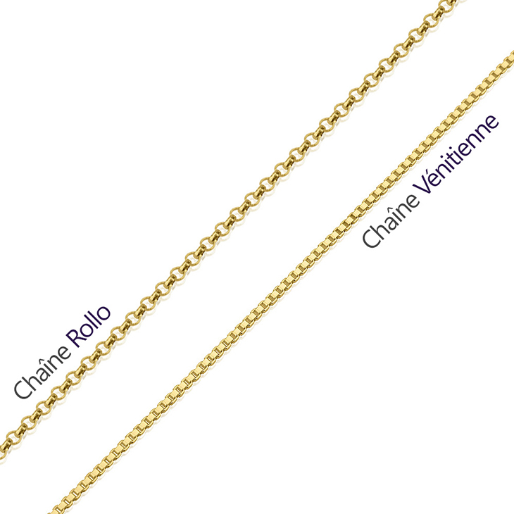 Gold Box And Rolo Chain