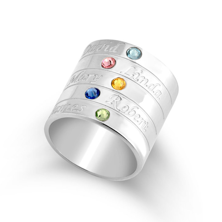 Birthstone Ring for Mother